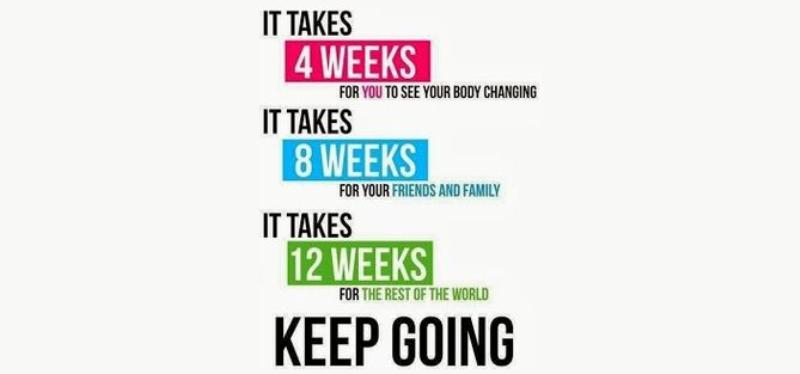 hoe lang duurt het voordat je begint met gewicht verliezen